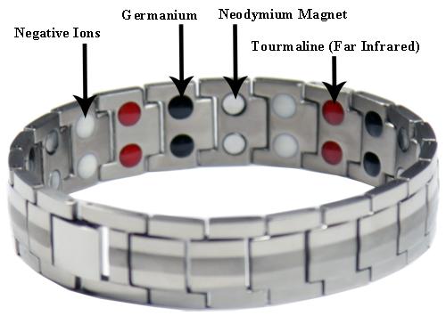 Ion Bracelet Review Best Bracelets