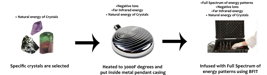 The best scalar energy pendants scalar energy product review iyashi negative ion scalar energy pendantbest scalar energy pendants aloadofball Gallery